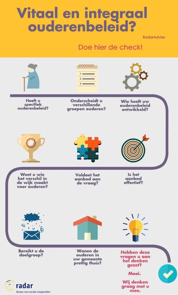 Infographic vitaal en integraal ouderenbeleid eenzaamheid