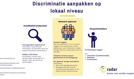 Discriminatie aanpakken op lokaal niveau